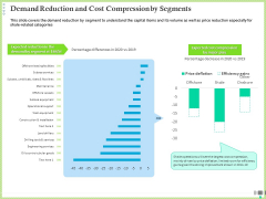 Post COVID Recovery Strategy Oil Gas Industry Demand Reduction And Cost Compression By Segments Topics PDF