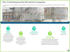 Post COVID Recovery Strategy Oil Gas Industry Five Crisis Responses For Oil And Gas Companies Slides PDF