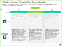 Post COVID Recovery Strategy Oil Gas Industry Oil And Gas Company Managed Crisis Recovery Scenario Pictures PDF