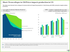 Post COVID Recovery Strategy Oil Gas Industry Short Term Collapse In Oil Prices Impacts Production In Us Download PDF