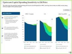 Post COVID Recovery Strategy Oil Gas Industry Upstream Capital Spending Sensitivity To Oil Price Background PDF