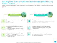 Post COVID Recovery Strategy Retail Industry Risk Mitigation Policies For Retail Workers For Smooth Operations During COVID 19 Contd Sample PDF