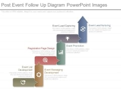 Post Event Follow Up Diagram Powerpoint Images