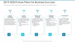 Post Initial Pubic Offering Market Pitch Deck 2019 To 2023 Future Plans For Business Success Themes PDF