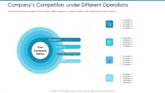 Post Initial Pubic Offering Market Pitch Deck Companys Competitors Under Different Operations Microsoft PDF