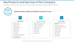 Post Initial Pubic Offering Market Pitch Deck Key Products And Services Of The Company Mockup PDF