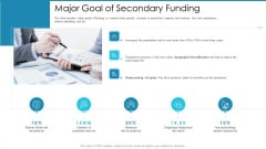 Post Initial Pubic Offering Market Pitch Deck Major Goal Of Secondary Funding Clipart PDF