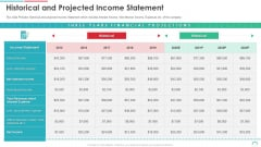 Post Initial Public Offering Equity Financing Pitch Historical And Projected Income Statement Summary PDF