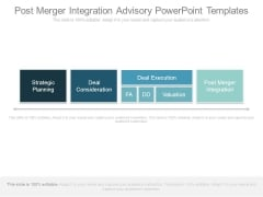 Post Merger Integration Advisory Powerpoint Templates