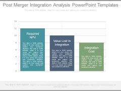 Post Merger Integration Analysis Powerpoint Templates