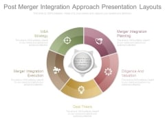 Post Merger Integration Approach Presentation Layouts