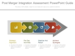 Post Merger Integration Assessment Powerpoint Guide