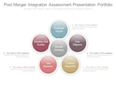 Post Merger Integration Assessment Presentation Portfolio
