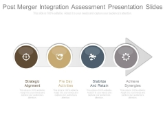 Post Merger Integration Assessment Presentation Slides