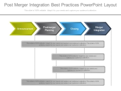 Post Merger Integration Best Practices Powerpoint Layout