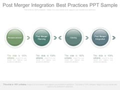 Post Merger Integration Best Practices Ppt Sample