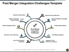 Post Merger Integration Challenges Corporate Culture Alignment Ppt PowerPoint Presentation Slides Template