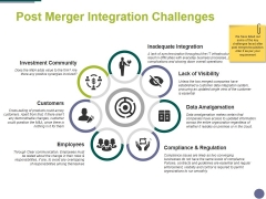 Post Merger Integration Challenges Ppt PowerPoint Presentation Ideas Templates