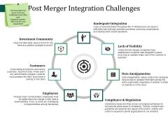 Post Merger Integration Challenges Ppt PowerPoint Presentation Slides Show