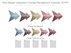 Post Merger Integration Change Management Example Of Ppt