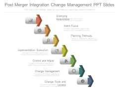 Post Merger Integration Change Management Ppt Slides