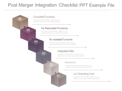 Post Merger Integration Checklist Ppt Example File