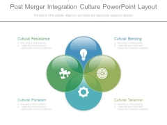 Post Merger Integration Culture Powerpoint Layout