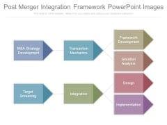 Post Merger Integration Framework Powerpoint Images