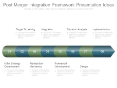 Post Merger Integration Framework Presentation Ideas