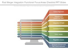 Post Merger Integration Functional Focus Areas Checklist Ppt Slides