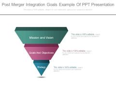 Post Merger Integration Goals Example Of Ppt Presentation