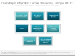 Post Merger Integration Human Resources Example Of Ppt