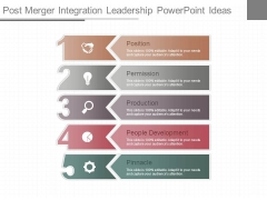 Post Merger Integration Leadership Powerpoint Ideas
