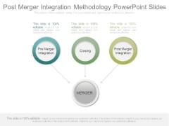Post Merger Integration Methodology Powerpoint Slides