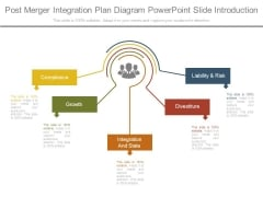 Post Merger Integration Plan Diagram Powerpoint Slide Introduction