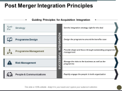 Post Merger Integration Principles Ppt PowerPoint Presentation Visual Aids Diagrams