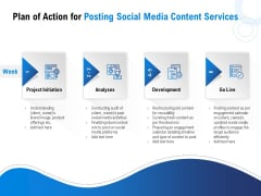 Posting Social Media Content Plan Of Action For Posting Social Media Content Services Download PDF