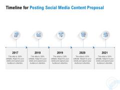 Posting Social Media Content Timeline For Posting Social Media Content Proposal Brochure PDF