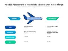 Potential Assessment Of Headwinds Tailwinds With Gross Margin Ppt PowerPoint Presentation Gallery Mockup PDF