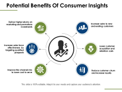 Potential Benefits Of Consumer Insights Ppt PowerPoint Presentation Ideas Outline