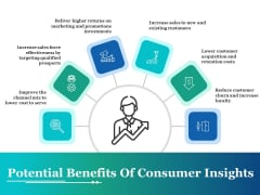 Potential Benefits Of Consumer Insights Ppt PowerPoint Presentation Ideas Show