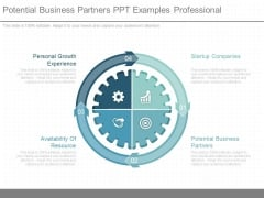 Potential Business Partners Ppt Examples Professional