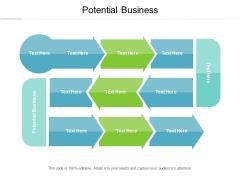 Potential Business Ppt PowerPoint Presentation Portfolio Display Cpb