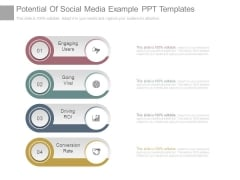 Potential Of Social Media Example Ppt Templates