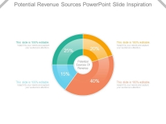 Potential Revenue Sources Powerpoint Slide Inspiration