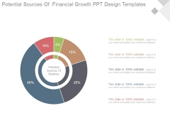 Potential Sources Of Financial Growth Ppt Design Templates