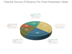 Potential Sources Of Revenue Pie Chart Presentation Slides