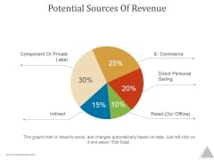 Potential Sources Of Revenue Ppt PowerPoint Presentation Background Designs
