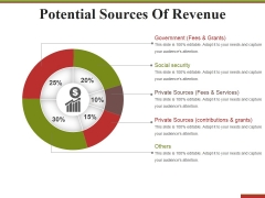 Potential Sources Of Revenue Ppt PowerPoint Presentation Infographics Structure