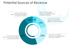 Potential Sources Of Revenue Ppt PowerPoint Presentation Inspiration Diagrams